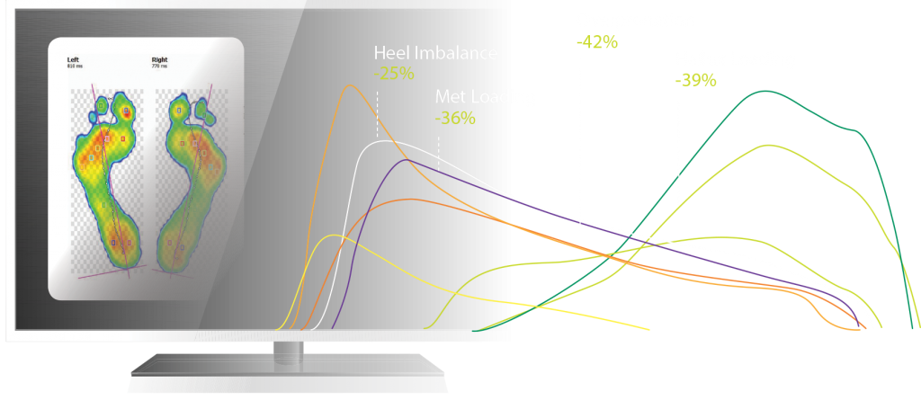 monitor-with-graph
